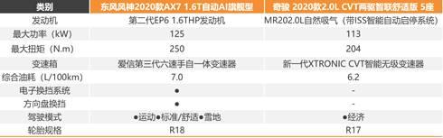 2020款AX7